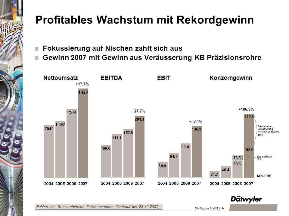 Profitables Wachstum mit Rekordgewinn
