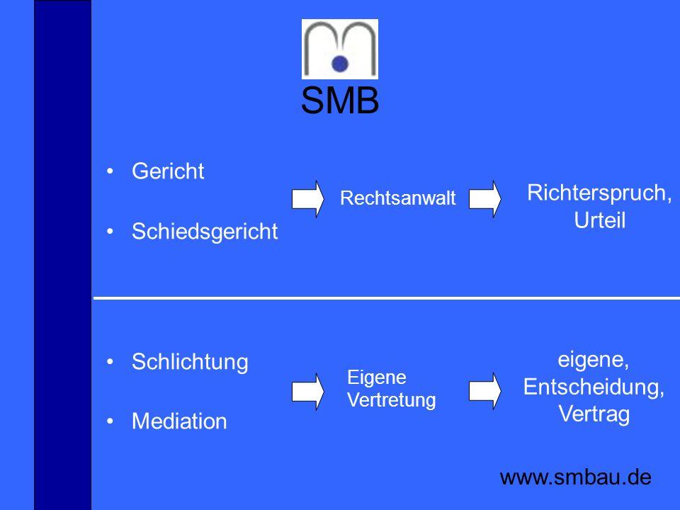 SMB Gericht Richterspruch, Schiedsgericht Urteil Schlichtung Mediation