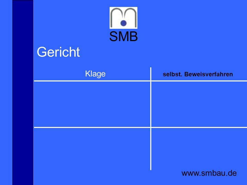 SMB Gericht Klage selbst. Beweisverfahren www.smbau.de