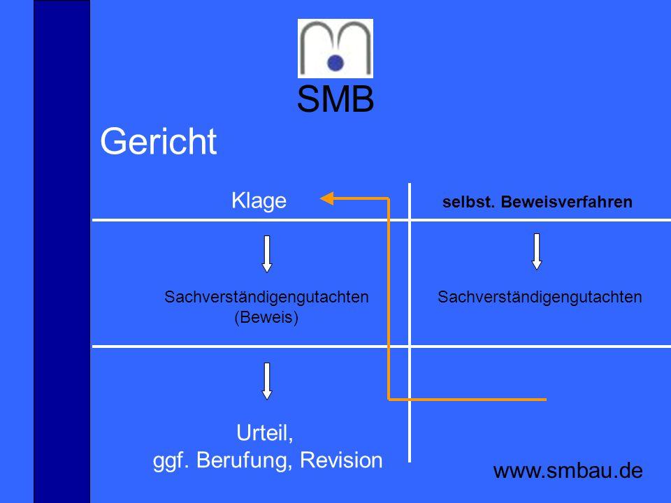 SMB Gericht Klage Urteil, ggf. Berufung, Revision www.smbau.de