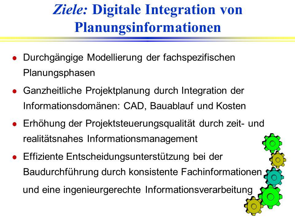 Ziele: Digitale Integration von Planungsinformationen