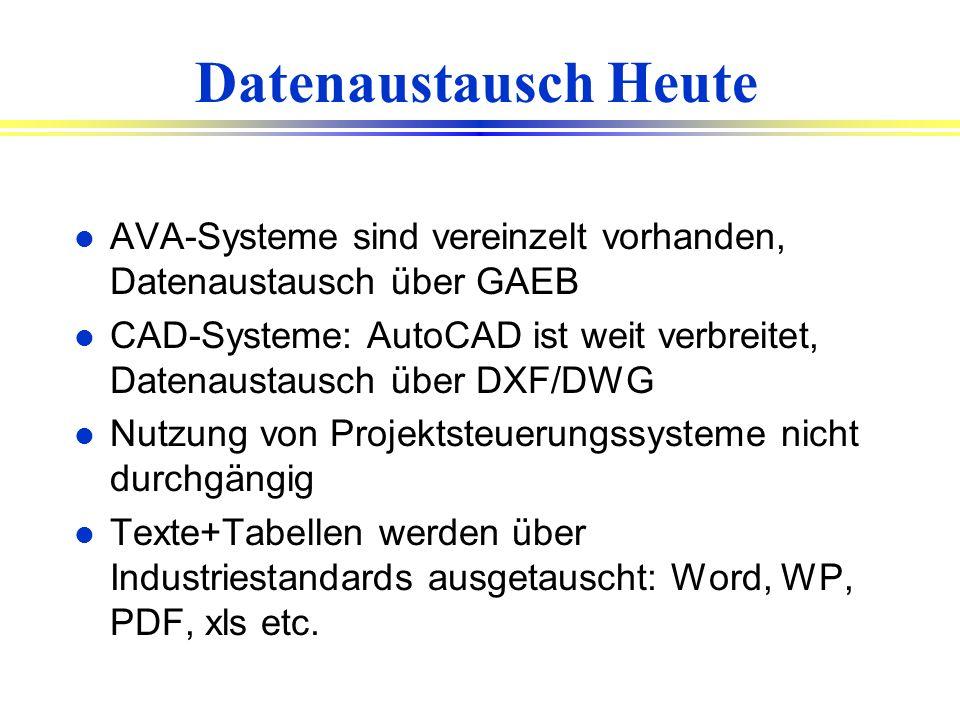 Datenaustausch Heute AVA-Systeme sind vereinzelt vorhanden, Datenaustausch über GAEB.