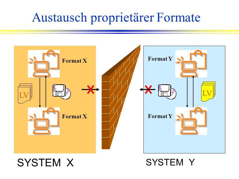 Austausch proprietärer Formate