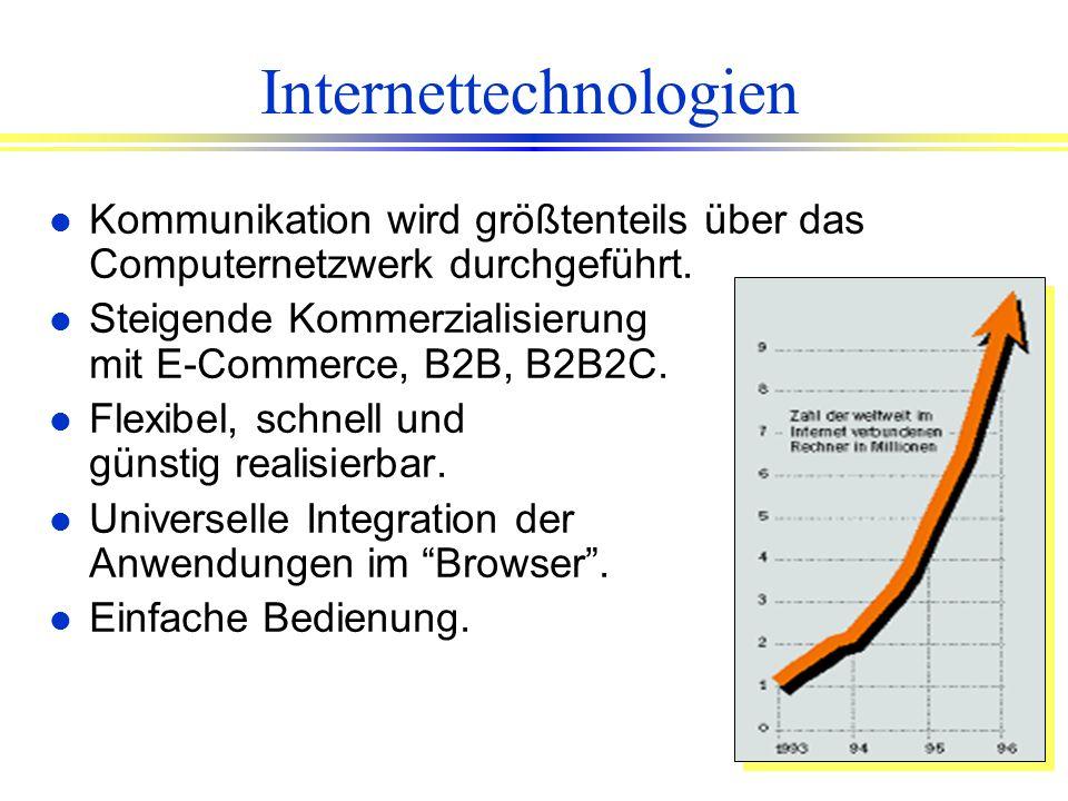 Internettechnologien