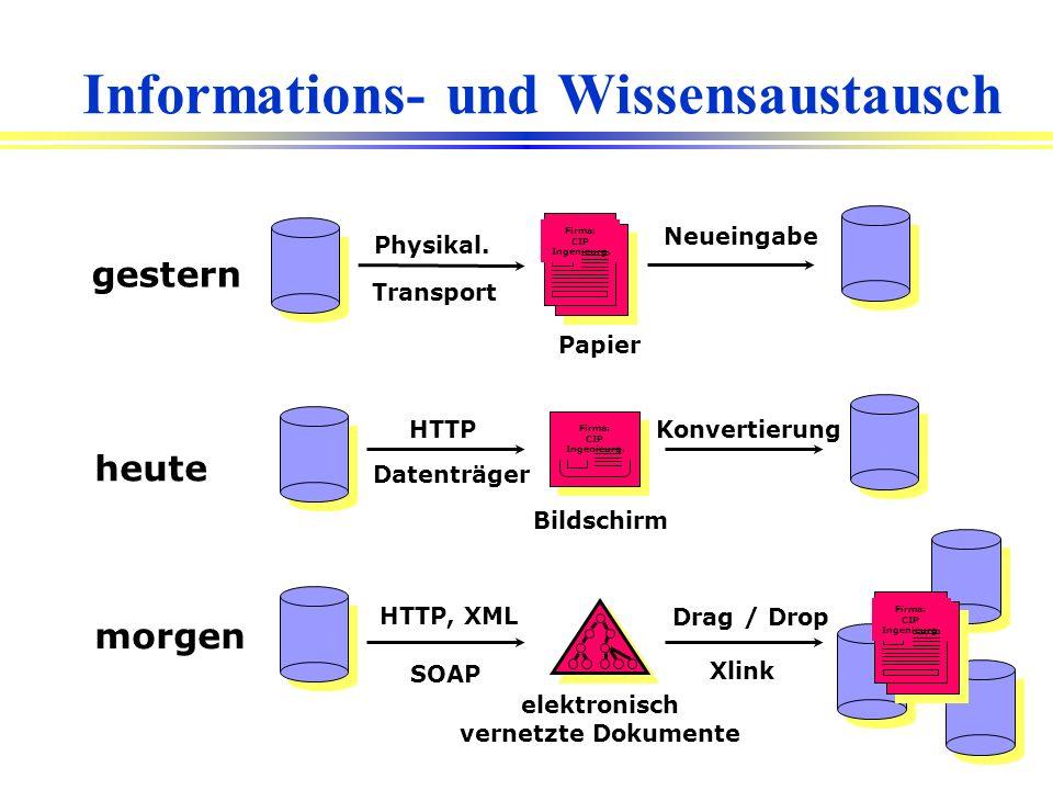 Informations- und Wissensaustausch