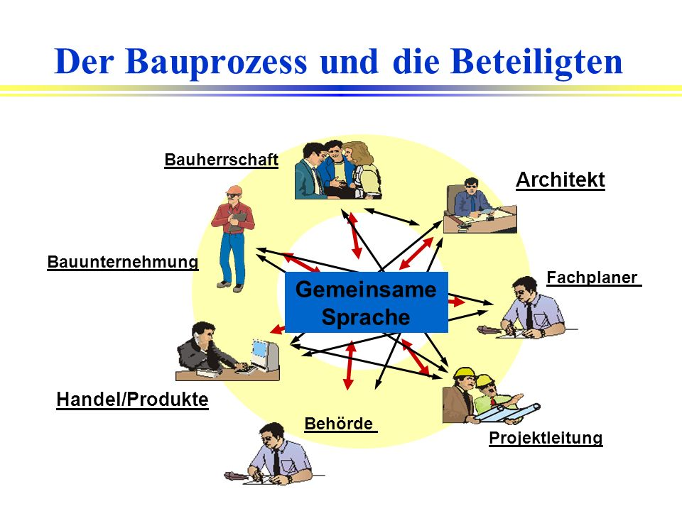 Der Bauprozess und die Beteiligten