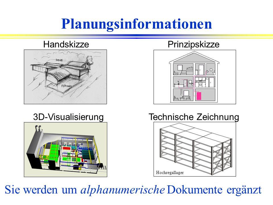 Planungsinformationen