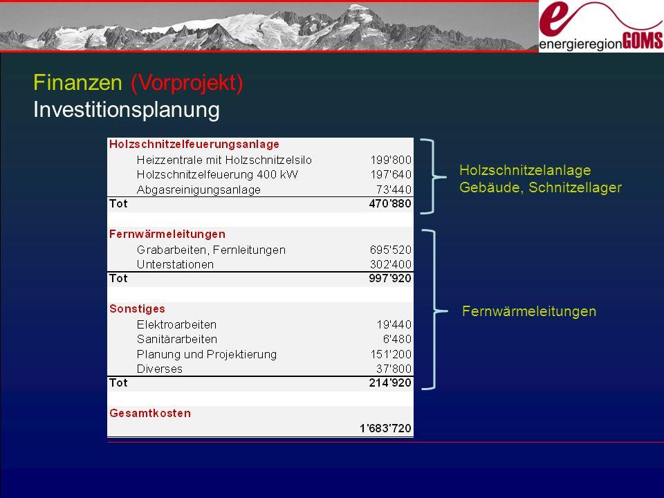 Finanzen (Vorprojekt) Investitionsplanung