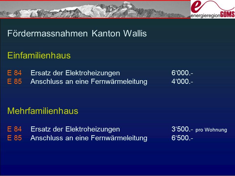 Fördermassnahmen Kanton Wallis Einfamilienhaus