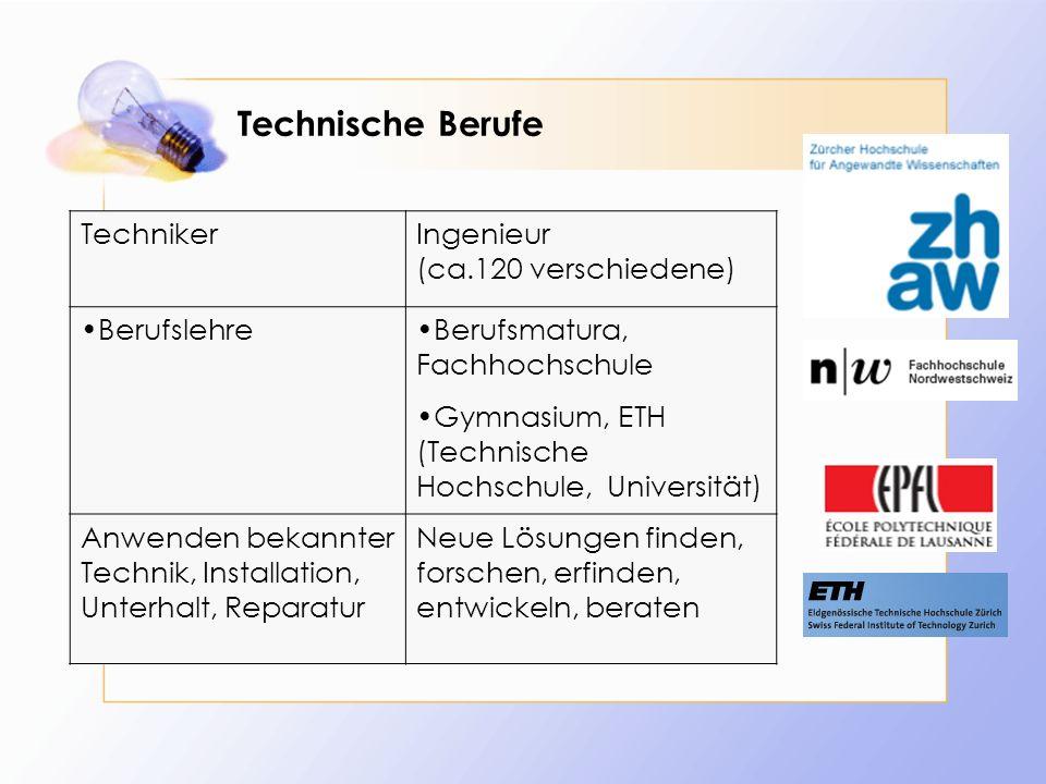 Technische Berufe Techniker Ingenieur (ca.120 verschiedene)