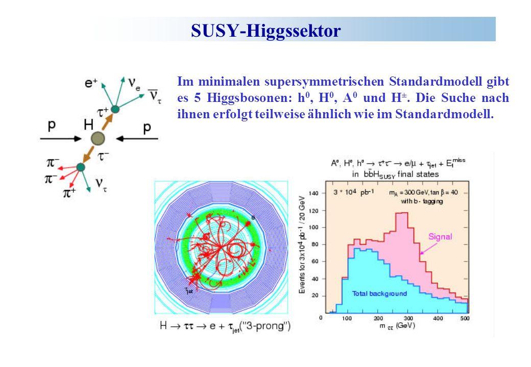 SUSY-Higgssektor