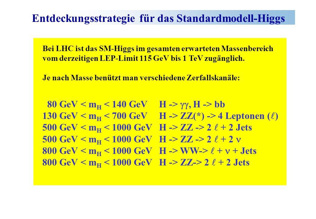 Entdeckungsstrategie für das Standardmodell-Higgs
