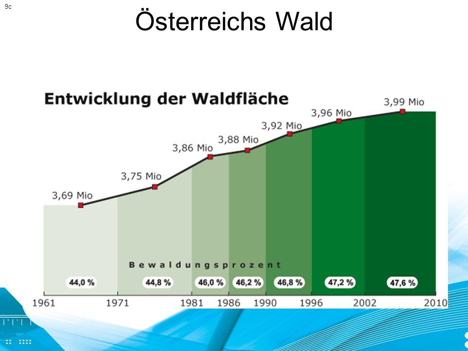 9c Österreichs Wald