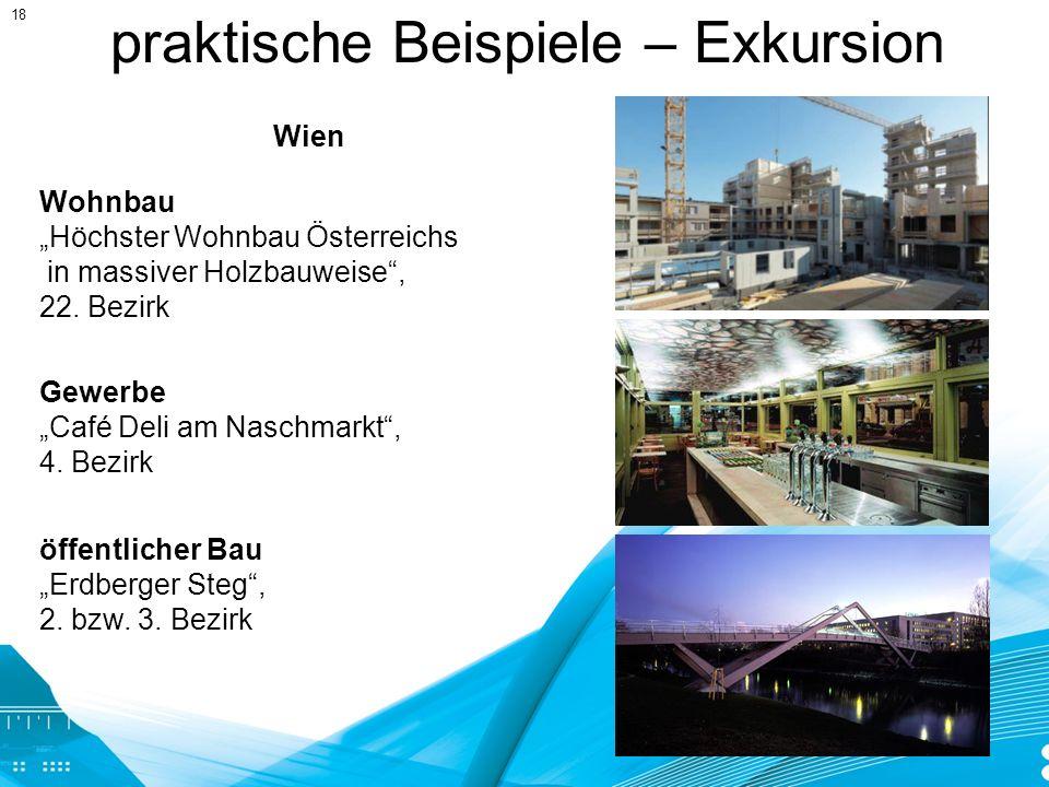 praktische Beispiele – Exkursion