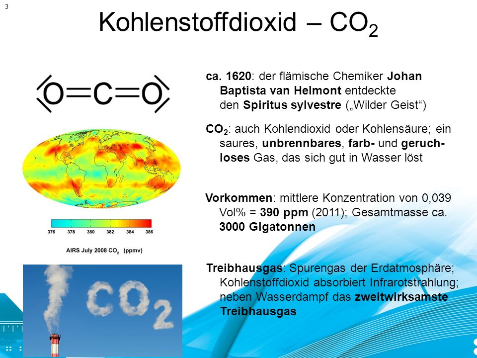 Kohlenstoffdioxid – CO2