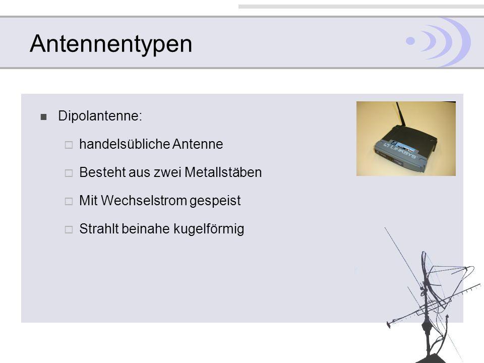 Antennentypen Dipolantenne: handelsübliche Antenne