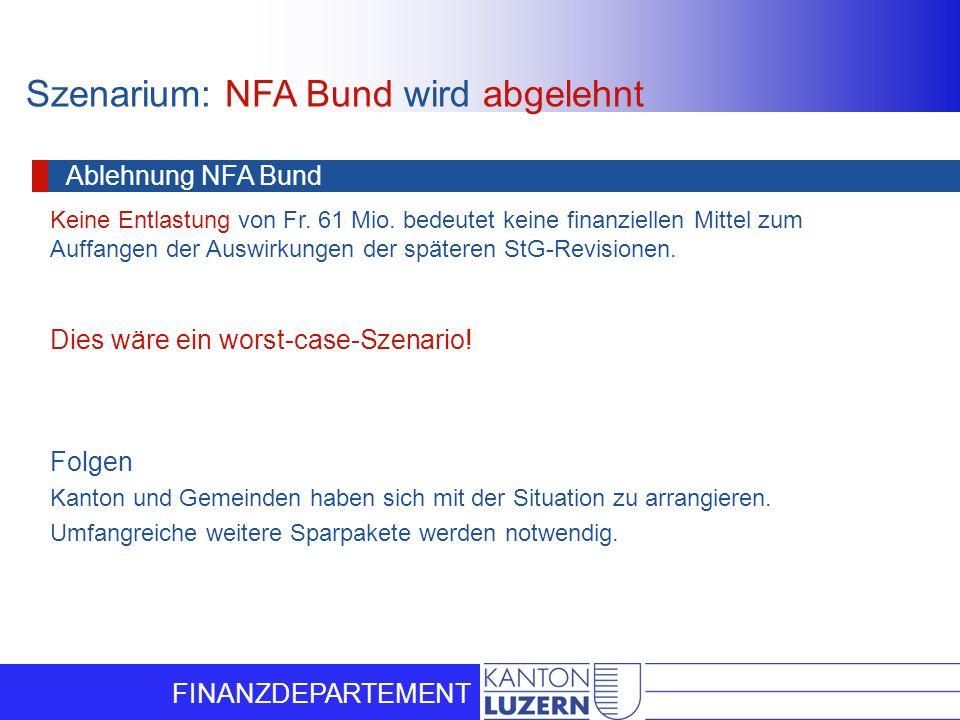 Szenarium: NFA Bund wird abgelehnt