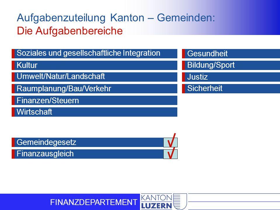 Aufgabenzuteilung Kanton – Gemeinden: Die Aufgabenbereiche