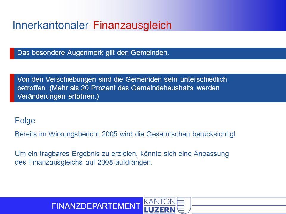 Innerkantonaler Finanzausgleich