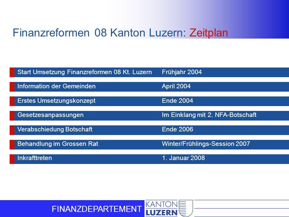 Finanzreformen 08 Kanton Luzern: Zeitplan