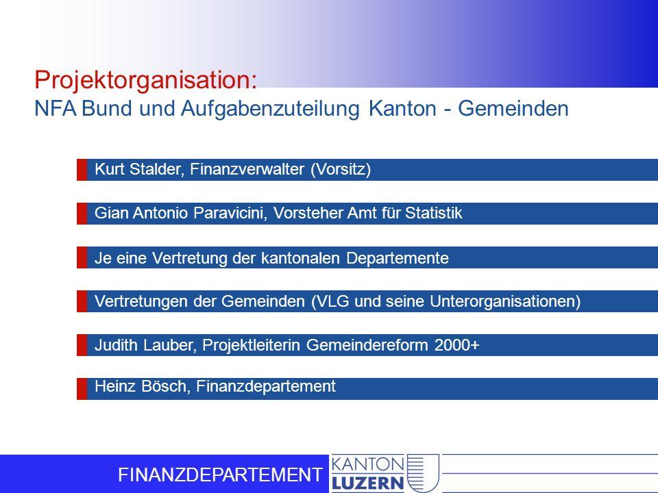 Projektorganisation: NFA Bund und Aufgabenzuteilung Kanton - Gemeinden