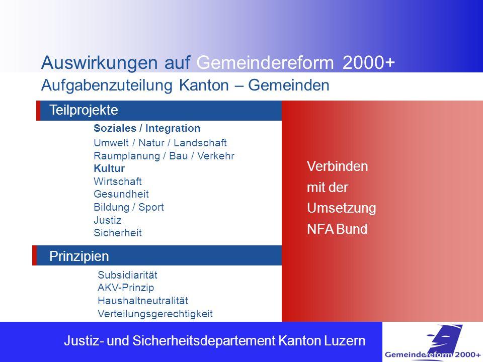 Auswirkungen auf Gemeindereform 2000+