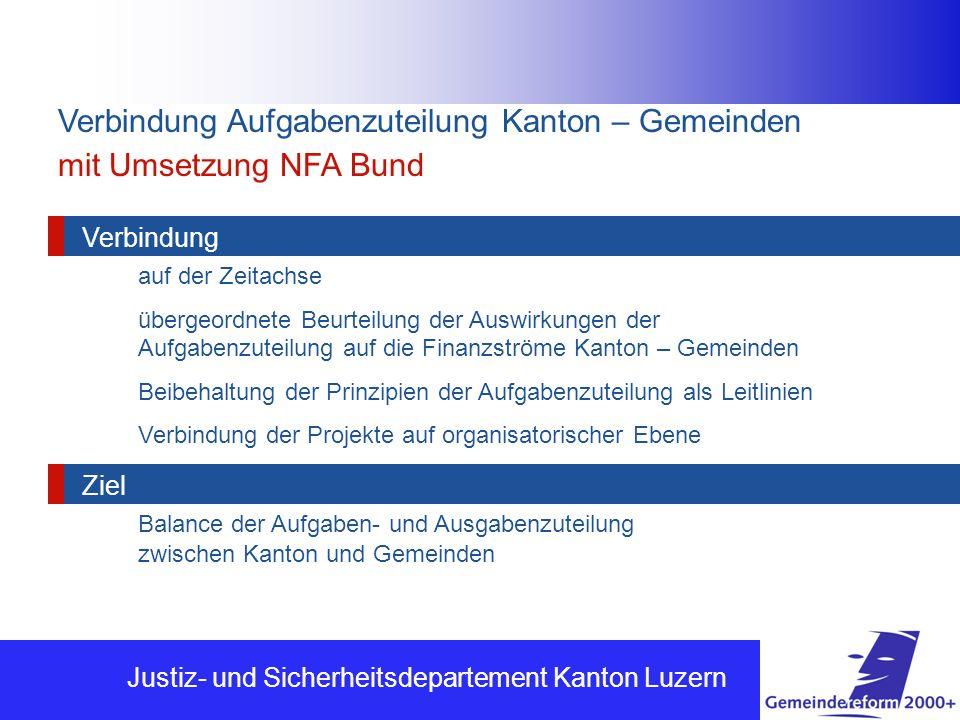 Verbindung Aufgabenzuteilung Kanton – Gemeinden mit Umsetzung NFA Bund