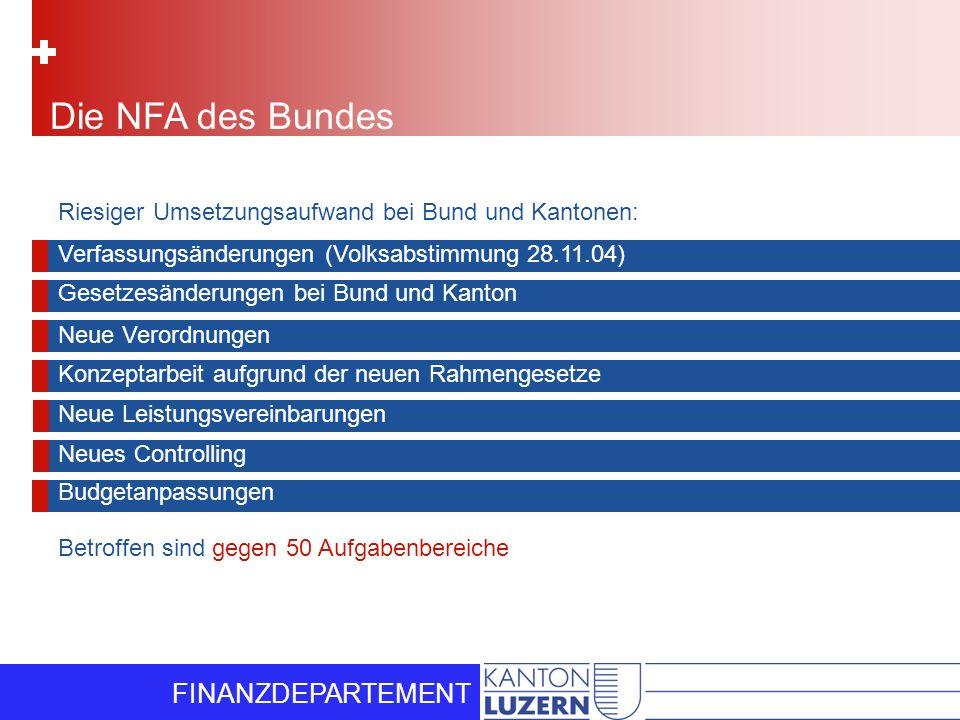 Die NFA des Bundes Riesiger Umsetzungsaufwand bei Bund und Kantonen: