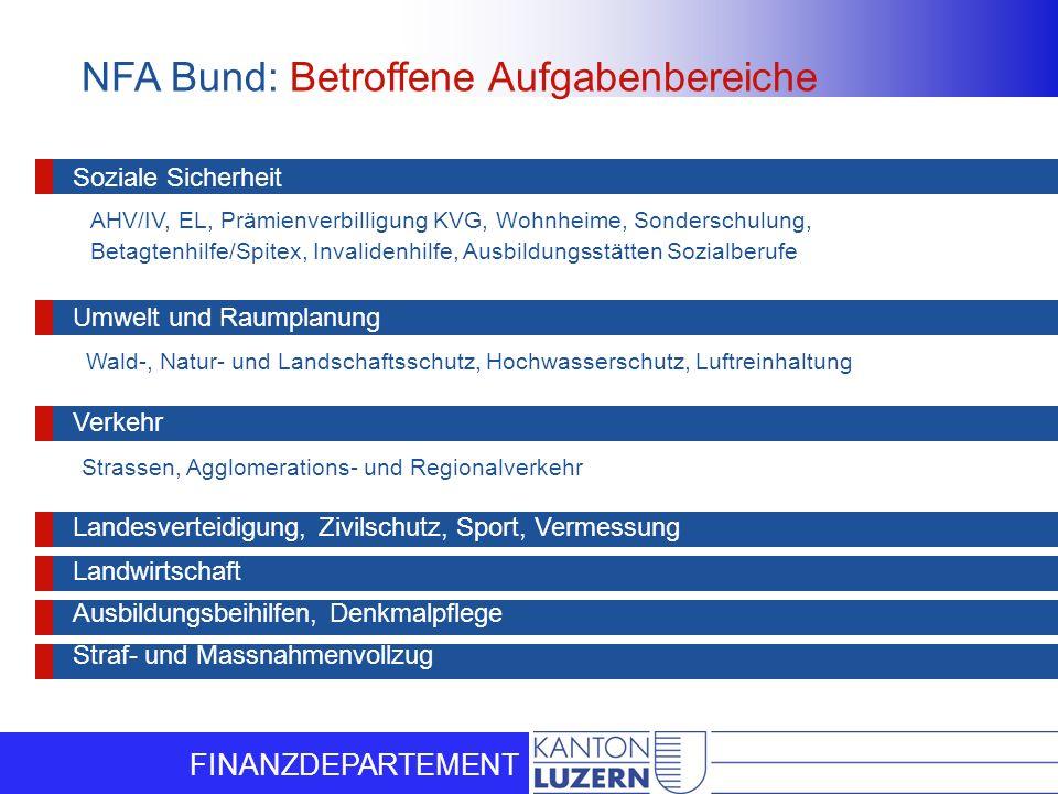 NFA Bund: Betroffene Aufgabenbereiche