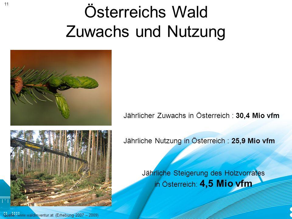 Österreichs Wald Zuwachs und Nutzung