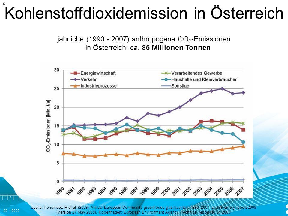 Kohlenstoffdioxidemission in Österreich