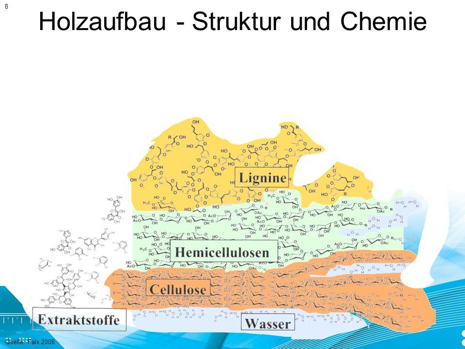 Holzaufbau - Struktur und Chemie