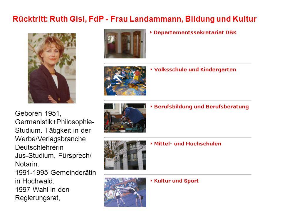 Rücktritt: Ruth Gisi, FdP - Frau Landammann, Bildung und Kultur