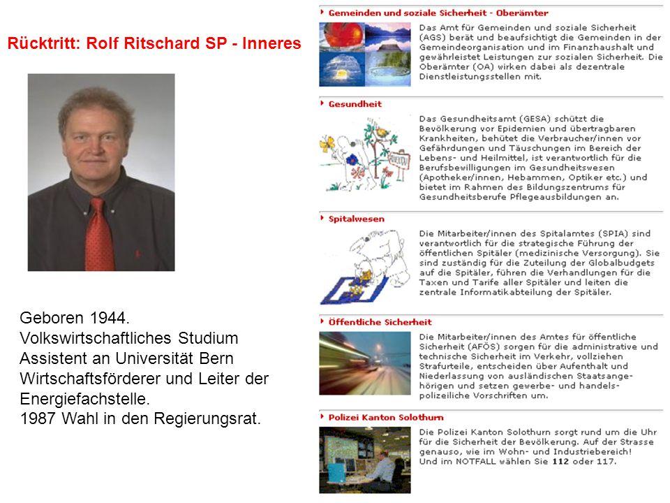 Rücktritt: Rolf Ritschard SP - Inneres