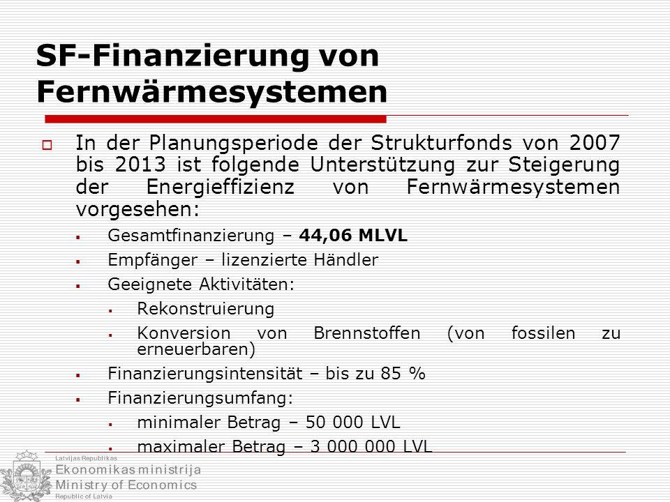 SF-Finanzierung von Fernwärmesystemen