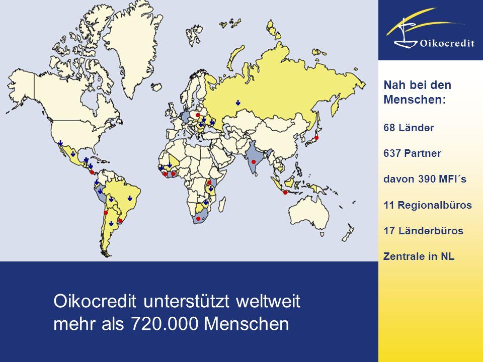Oikocredit unterstützt weltweit mehr als 720.000 Menschen
