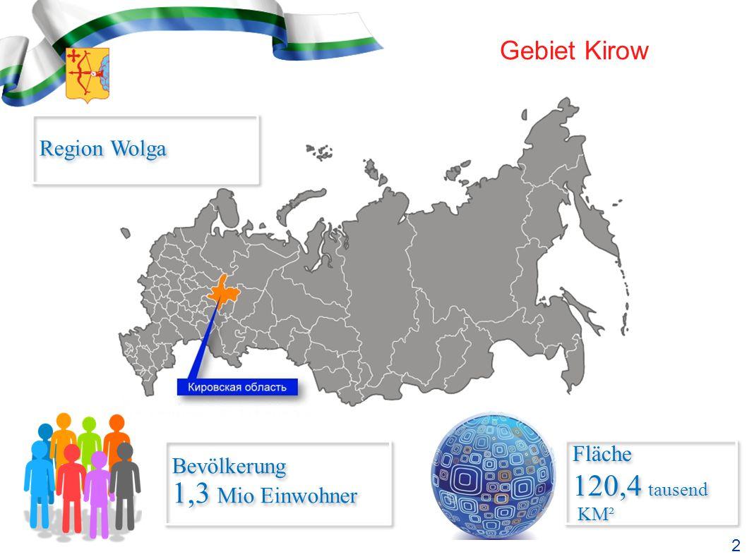 120,4 tausend 1,3 Mio Einwohner Gebiet Kirow Region Wolga Fläche