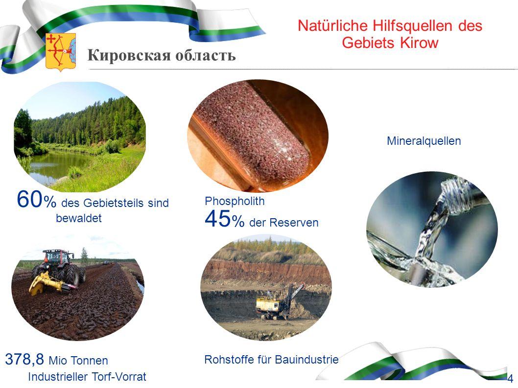 Natürliche Hilfsquellen des Gebiets Kirow