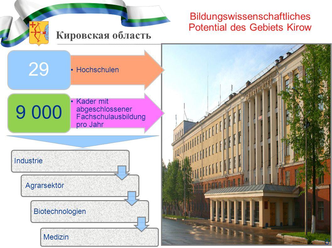 Bildungswissenschaftliches Potential des Gebiets Kirow