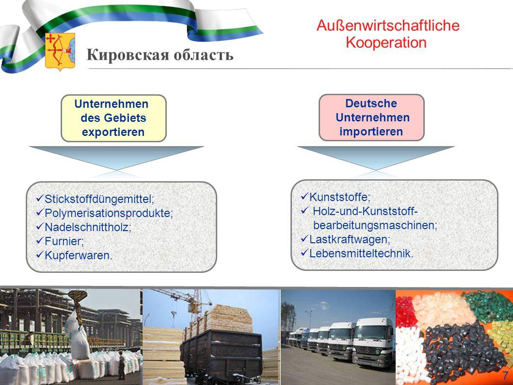 Außenwirtschaftliche Kooperation
