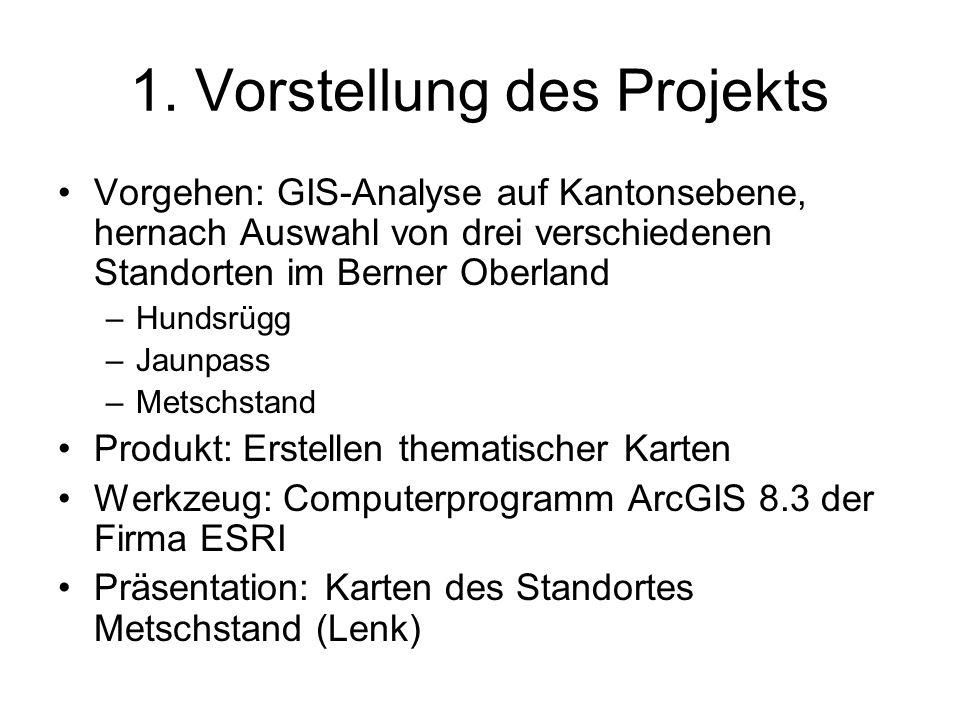 1. Vorstellung des Projekts