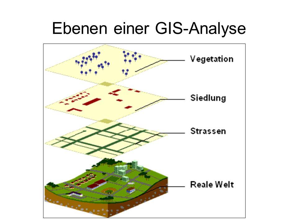 Ebenen einer GIS-Analyse