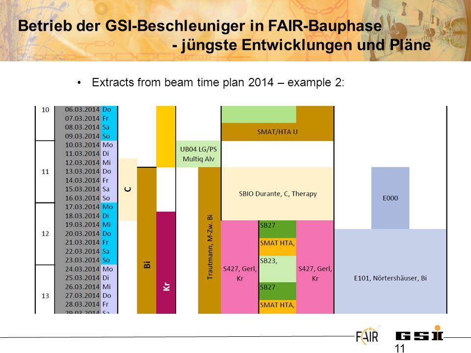 Betrieb der GSI-Beschleuniger in FAIR-Bauphase