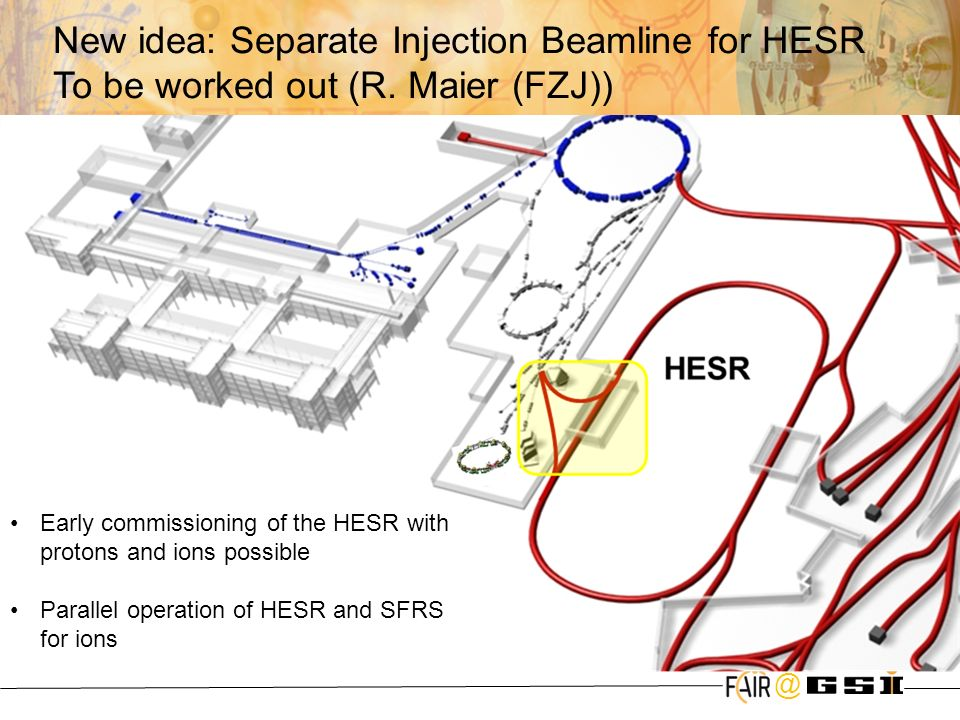 New idea: Separate Injection Beamline for HESR