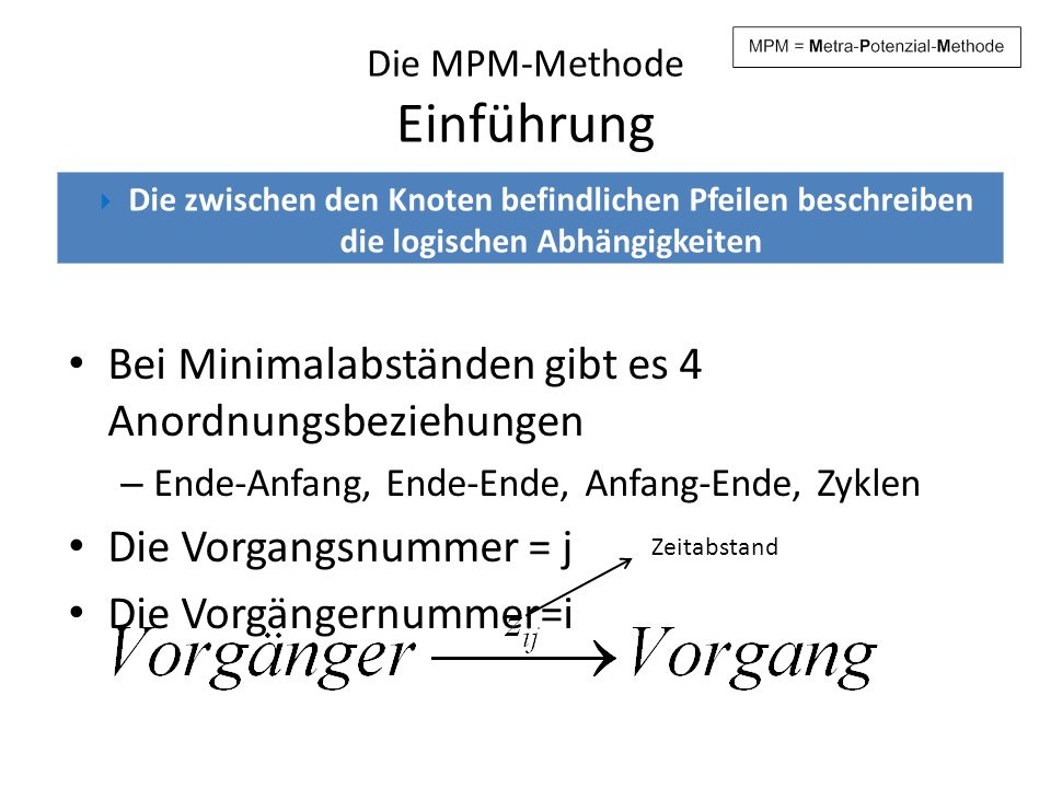 Die MPM-Methode Einführung