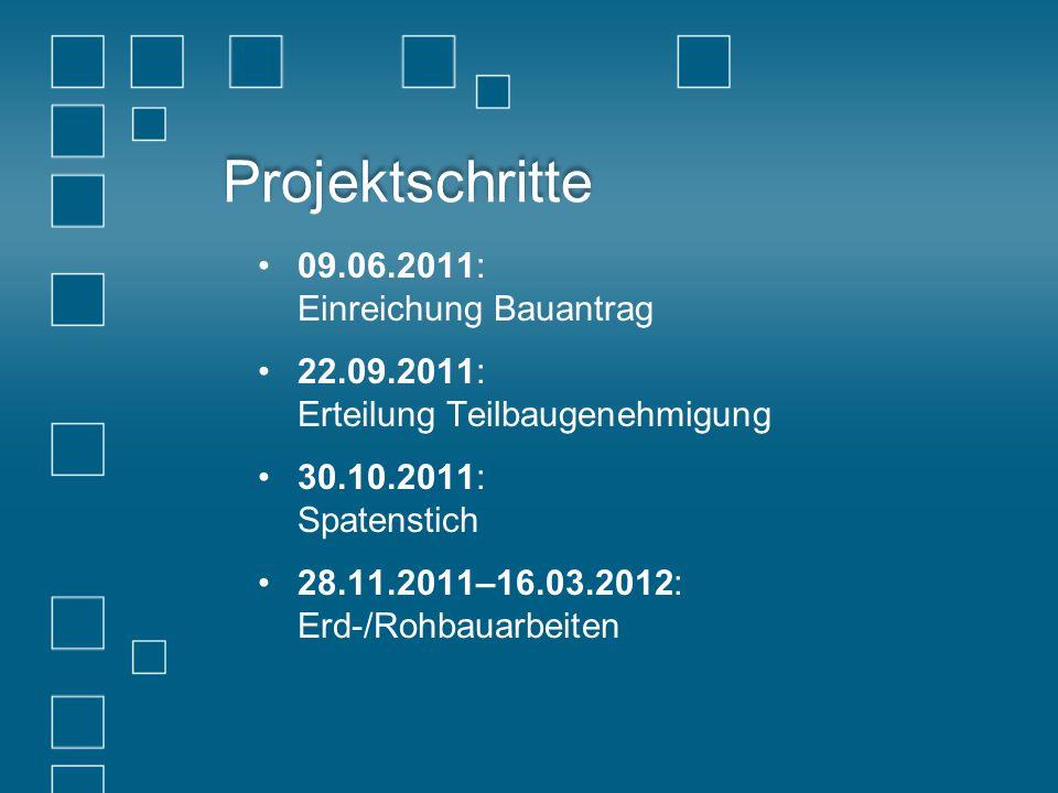 Projektschritte 09.06.2011: Einreichung Bauantrag