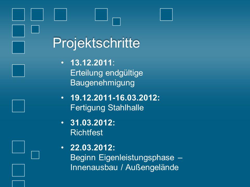Projektschritte 13.12.2011: Erteilung endgültige Baugenehmigung