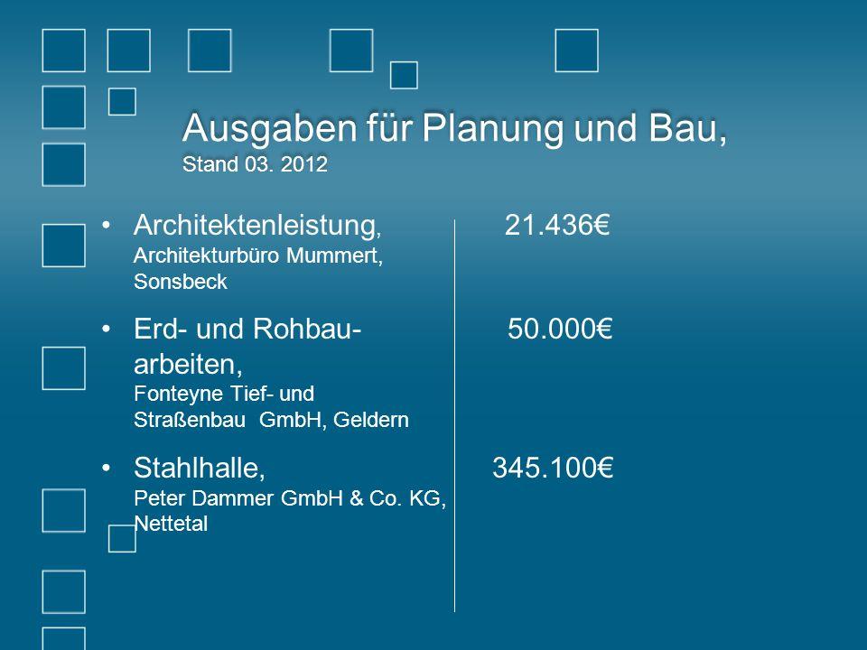 Ausgaben für Planung und Bau, Stand 03. 2012