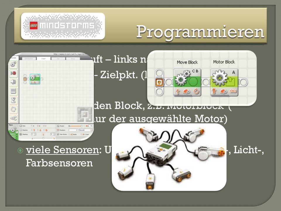 Programmieren Programm läuft – links nach rechts