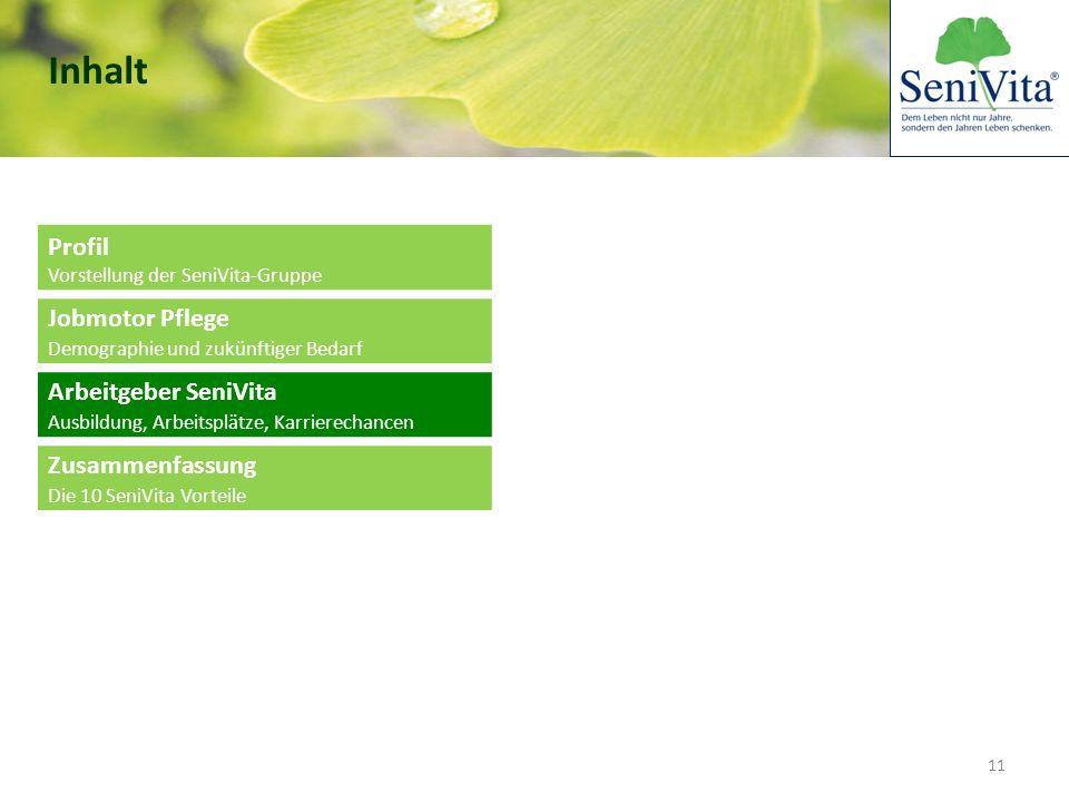 Inhalt Profil Vorstellung der SeniVita-Gruppe